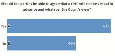 Should the parties be able to agree that a CMC will not be virtual in advance and whatever the Court's view?